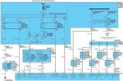 Схема управления двигателем Хундай туксон 2.0