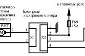 Схема вентилятора охлаждения лада веста