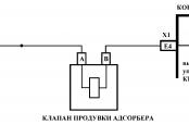 Ошибка P0444 Лада Гранта и Калина 2, клапан адсорбера