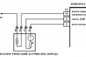 Ошибка Р0038  Лада Приора, Калина, 4х4 - ME17.9.7 / М75 ЕВРО-4