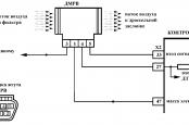 Ошибка Р0112  Лада Приора, Калина, 4х4 - ME17.9.7 / М75 ЕВРО-4