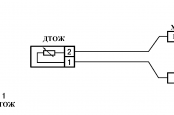 Ошибки Р0116, Р0117, Р0118  Лада Приора, Калина, 4х4 - ME17.9.7 / М75 ЕВРО-4