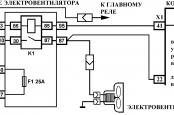 Ошибка Р0480, Р0481  Лада Приора, Калина, 4х4 - ME17.9.7 / М75 ЕВРО-4