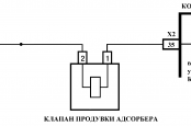 Ошибка Р0444  Лада Приора, Калина, 4х4 - ME17.9.7 / М75 ЕВРО-4