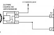Ошибка Р0500, Р0501 Лада Приора, Калина, 4х4 - ME17.9.7 / М75 ЕВРО-4