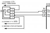 Ошибка Р0504 Лада Приора, Калина, 4х4 - ME17.9.7 / М75 ЕВРО-4