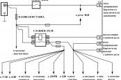 Ошибка Р0560 Р0561 Р0562 Р0563 Лада Приора, Калина, 4х4 - ME17.9.7 / М75 ЕВРО-4