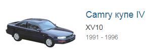 Toyota Camry 1991 - 1996 блоки управления двигателем