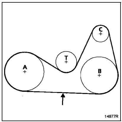 Renault Symbol \Thalia схема приводного ремня генератора