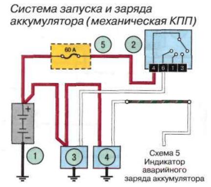 Рено Симбол схема генератора и стартера