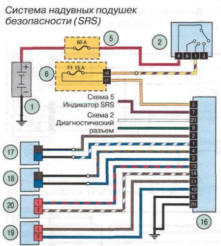 Схема подушек безопасности Рено Симбол