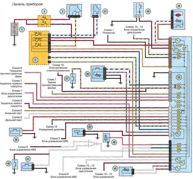 Рено Симбол схема панели приборов