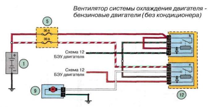 Рено Симбол схема вентилятора радиатора