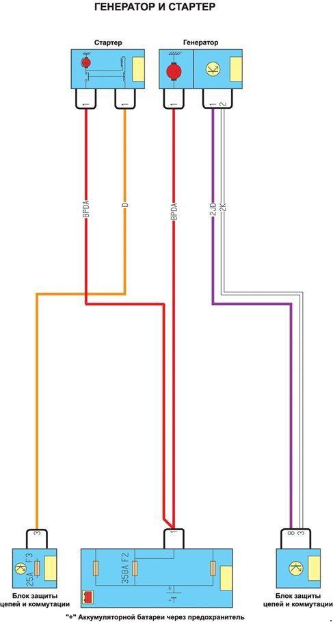 Схема стартера и генератора Рено Меган 2