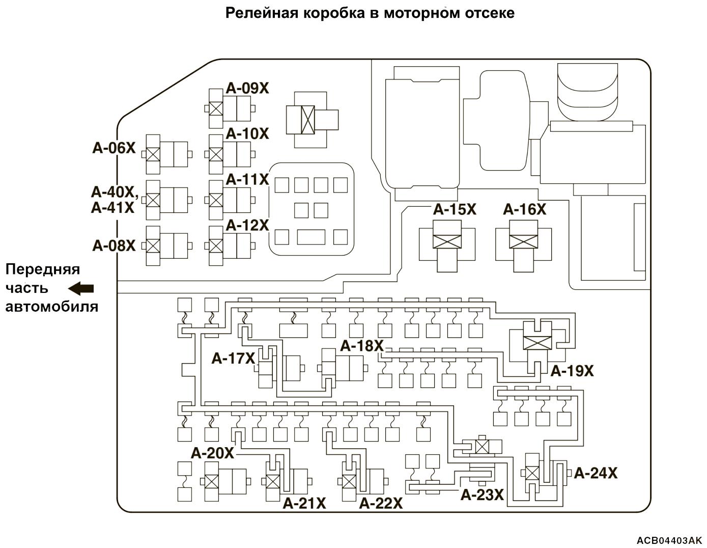 mmc аутлендер 3 2019 электросхемаМОНТАЖНЫЙ БЛОК