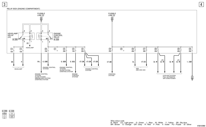 mmc аутлендер xl электросхема POWER DISTRIBUTION  SYSTEM