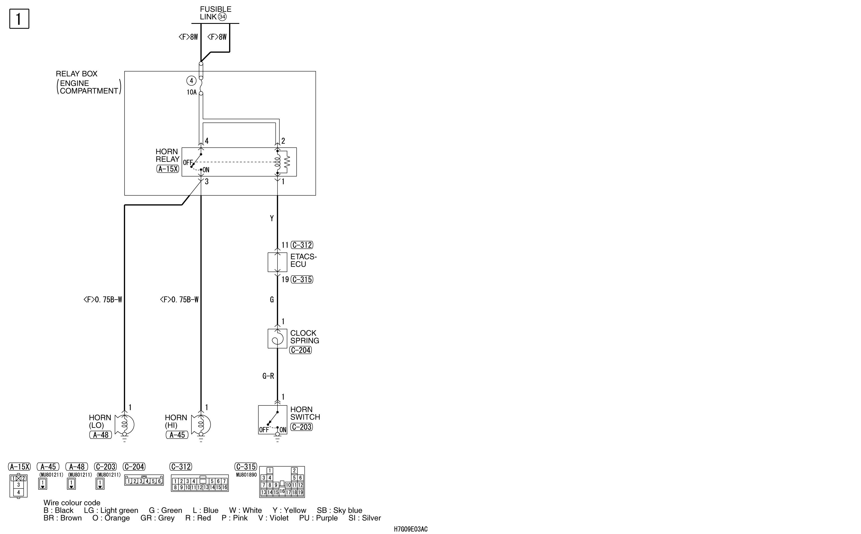 mmc аутлендер xl электросхема HORN