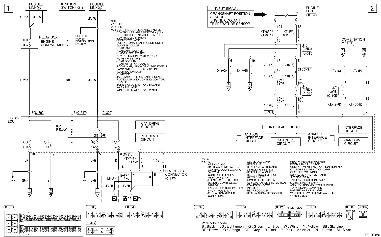 mmc аутлендер xl электросхема METER AND GAUGE