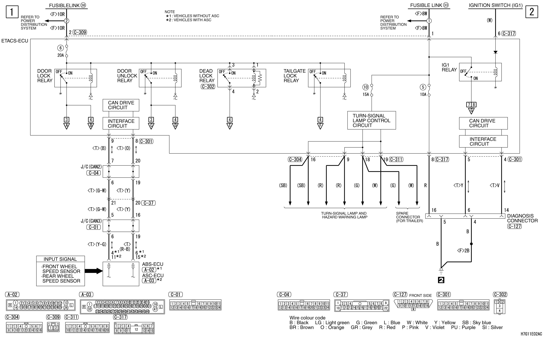 mmc аутлендер xl электросхема CENTRAL DOOR LOCKING  SYSTEM WITH DEAD LOCK SYSTEM