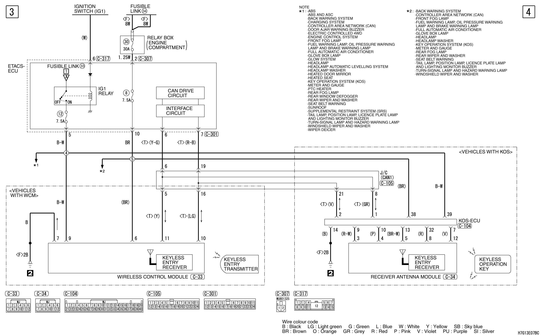 mmc аутлендер xl электросхема ELECTRIC RETRACTABLE  REMOTE CONTROLLED MIRROR RHD