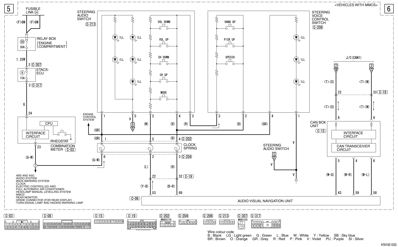 mmc аутлендер xl электросхема HANDS FREE SYSTEM