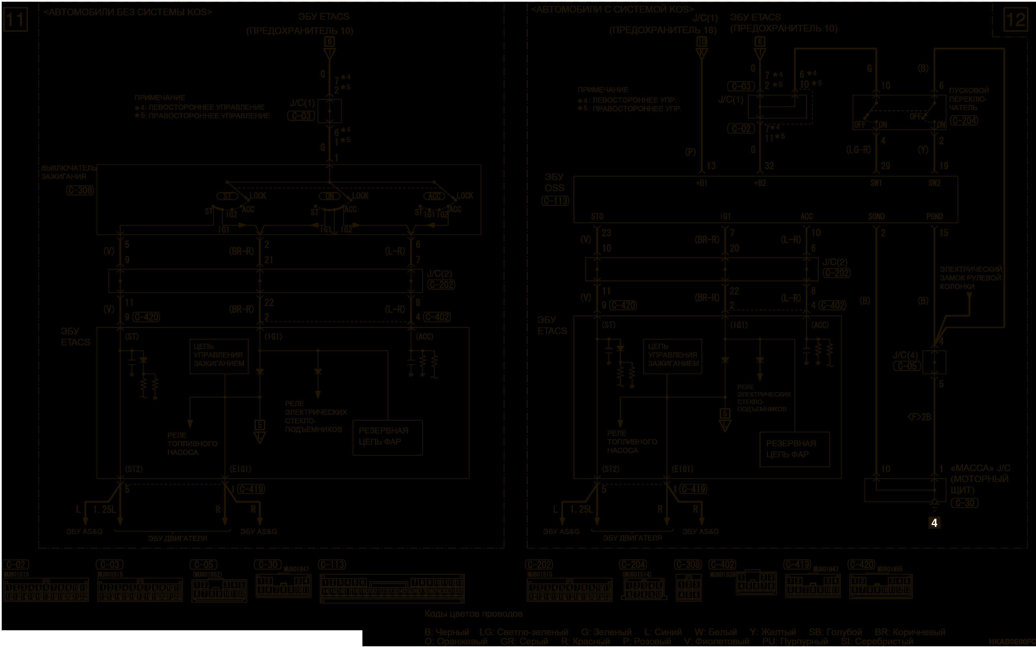 mmc аутлендер 3 2019 электросхемаСИСТЕМА РАСПРЕДЕЛЕНИЯ ЭЛЕКТРОПИТАНИЯ