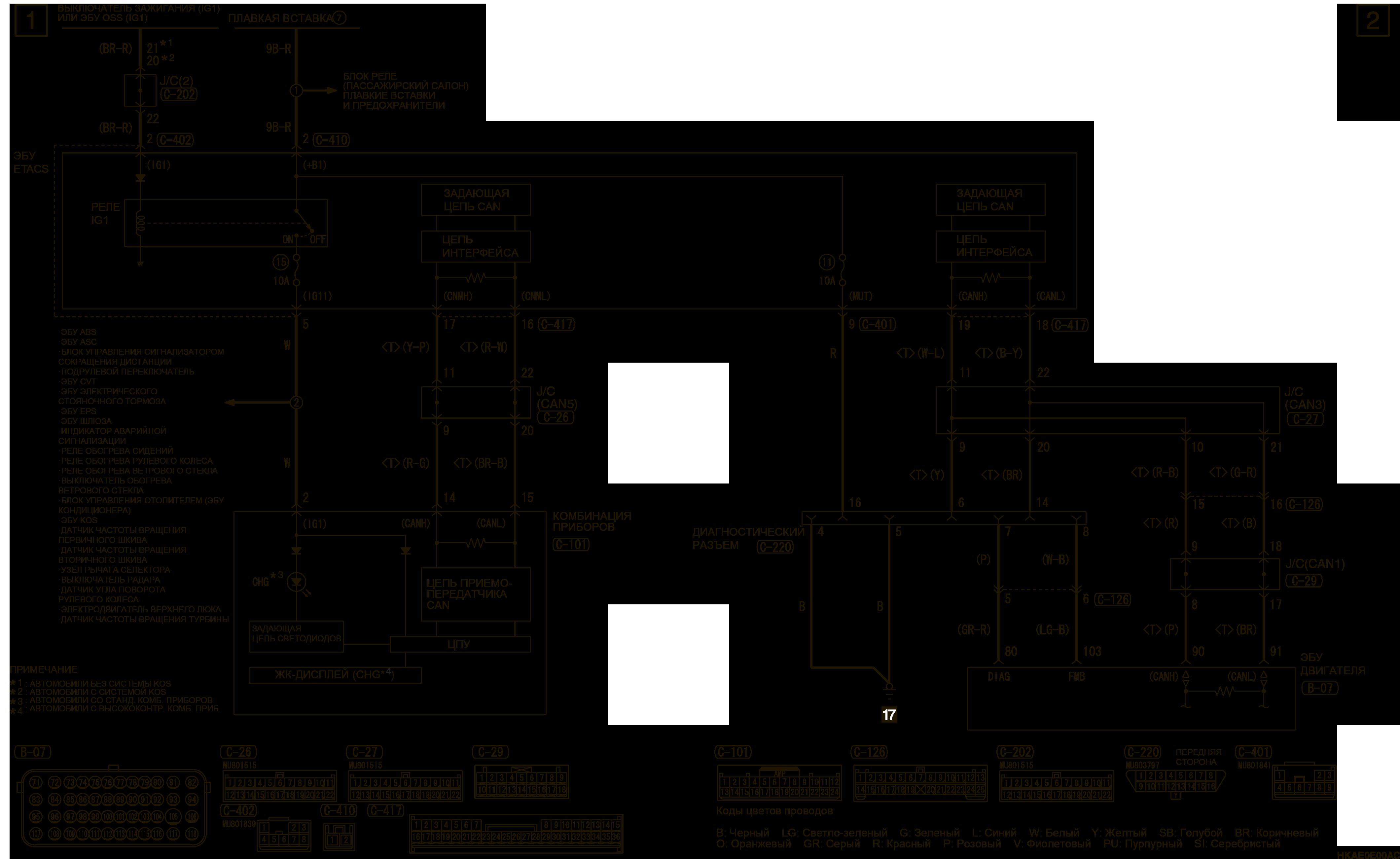 mmc аутлендер 3 2019 электросхемаСИСТЕМА ЭЛЕКТРОСНАБЖЕНИЯ 4B1 (ЛЕВАЯ)