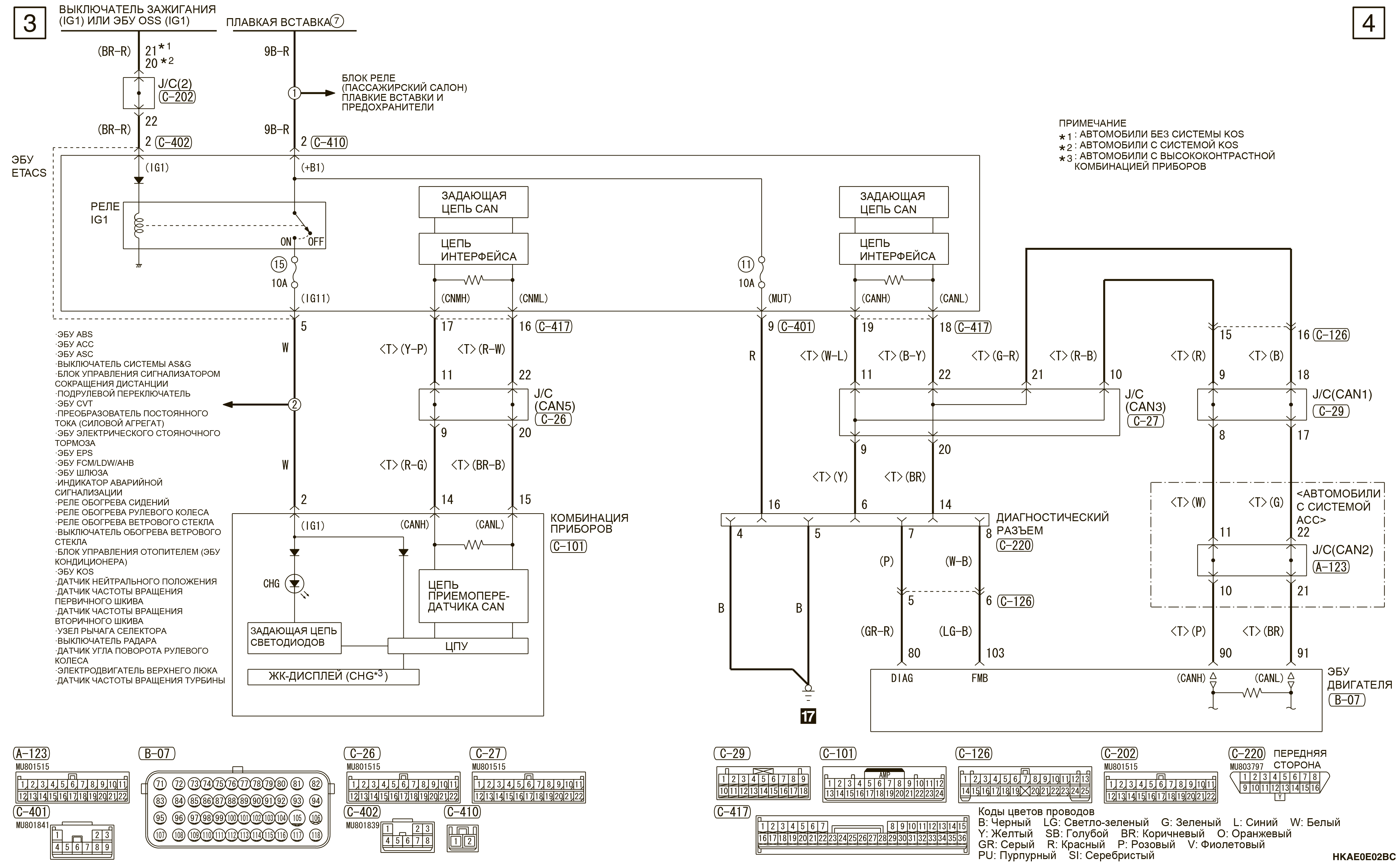 mmc аутлендер 3 2019 электросхемаСИСТЕМА ЭЛЕКТРОСНАБЖЕНИЯ 4J1 (ЛЕВАЯ)