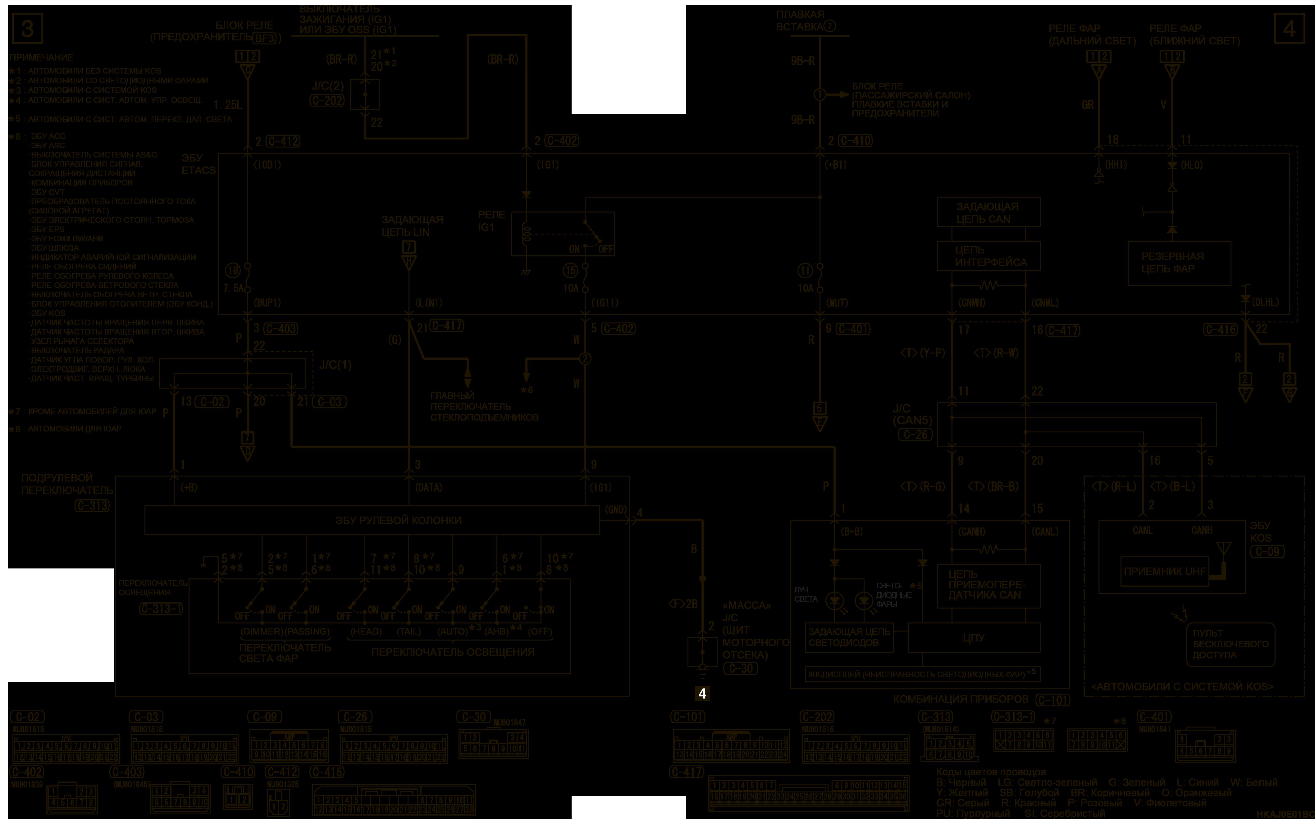 mmc аутлендер 3 2019 электросхемаФАРА  правая