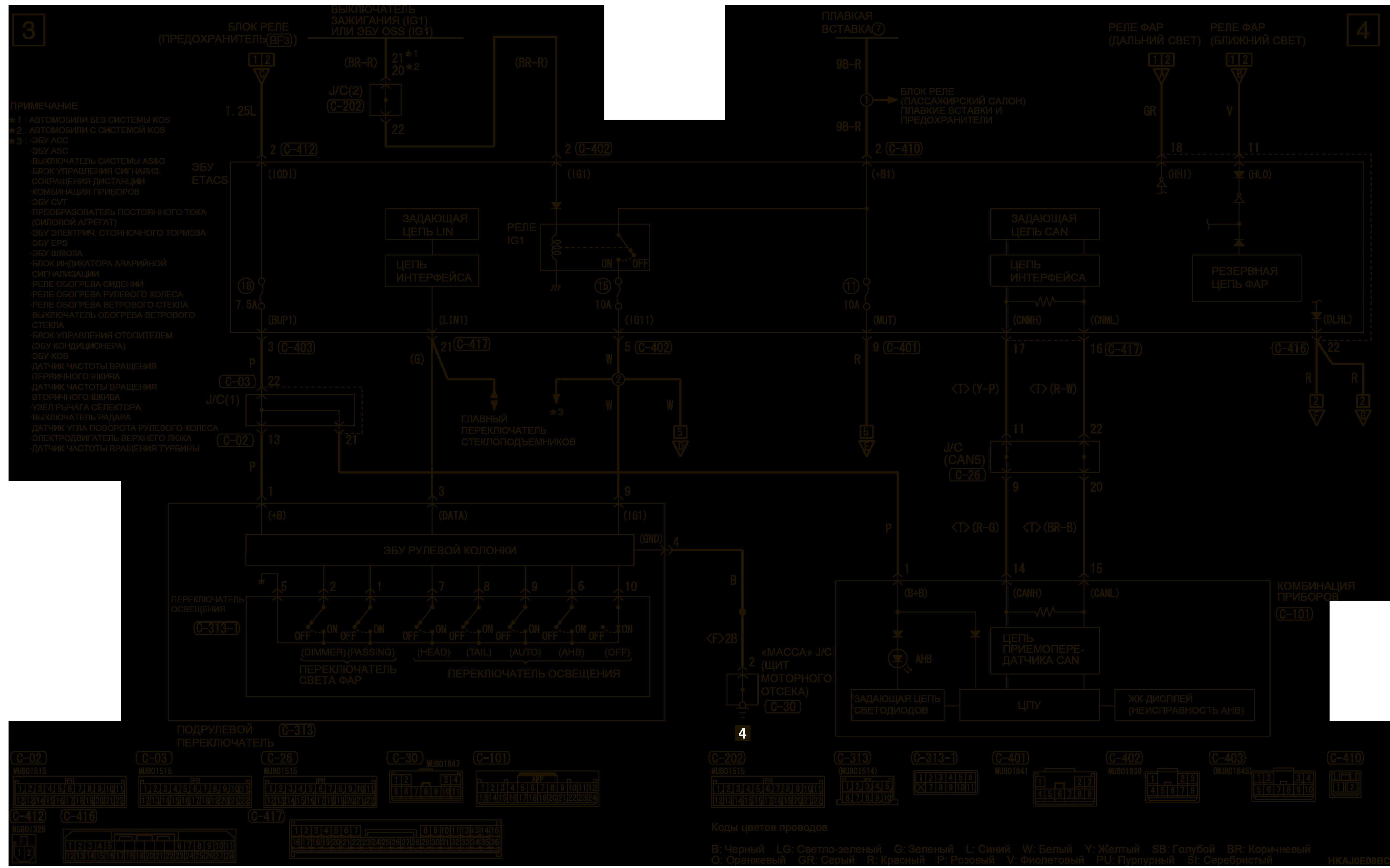 mmc аутлендер 3 2019 электросхемаСИСТЕМА АВТОМАТИЧЕСКОГО ПЕРЕКЛЮЧЕНИЯ ДАЛЬНЕГО СВЕТА ПРАВОСТОРОННЕЕ УПРАВЛЕНИЕ