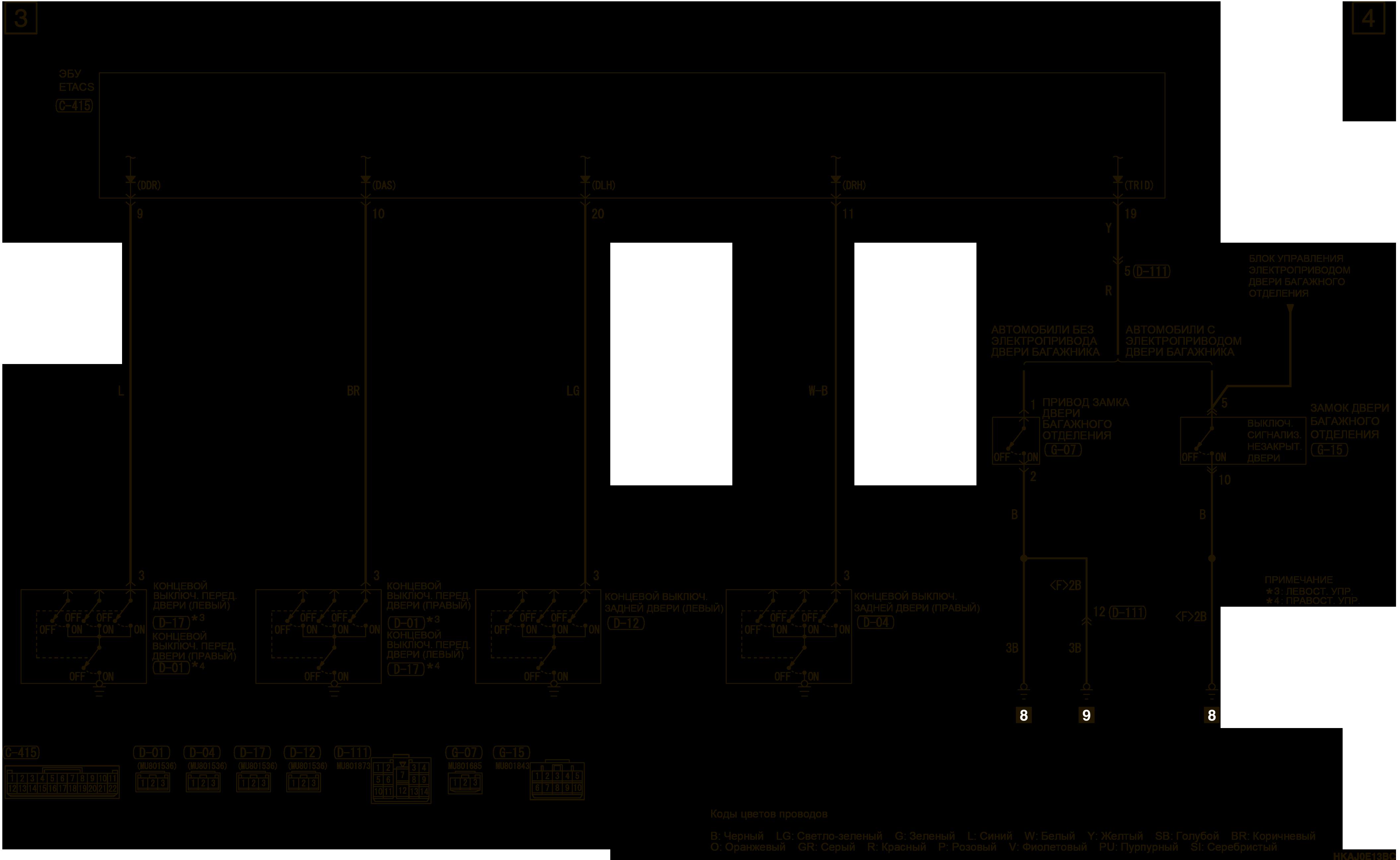 mmc аутлендер 3 2019 электросхемаПЛАФОН ОСВЕЩЕНИЯ САЛОНА, ПЛАФОН ОСВЕЩЕНИЯ БАГАЖНОГО ОТДЕЛЕНИЯ И ЛАМПА ПОДСВЕТКИ ЦИЛИНДРА КЛЮЧА ЗАЖИГАНИЯ