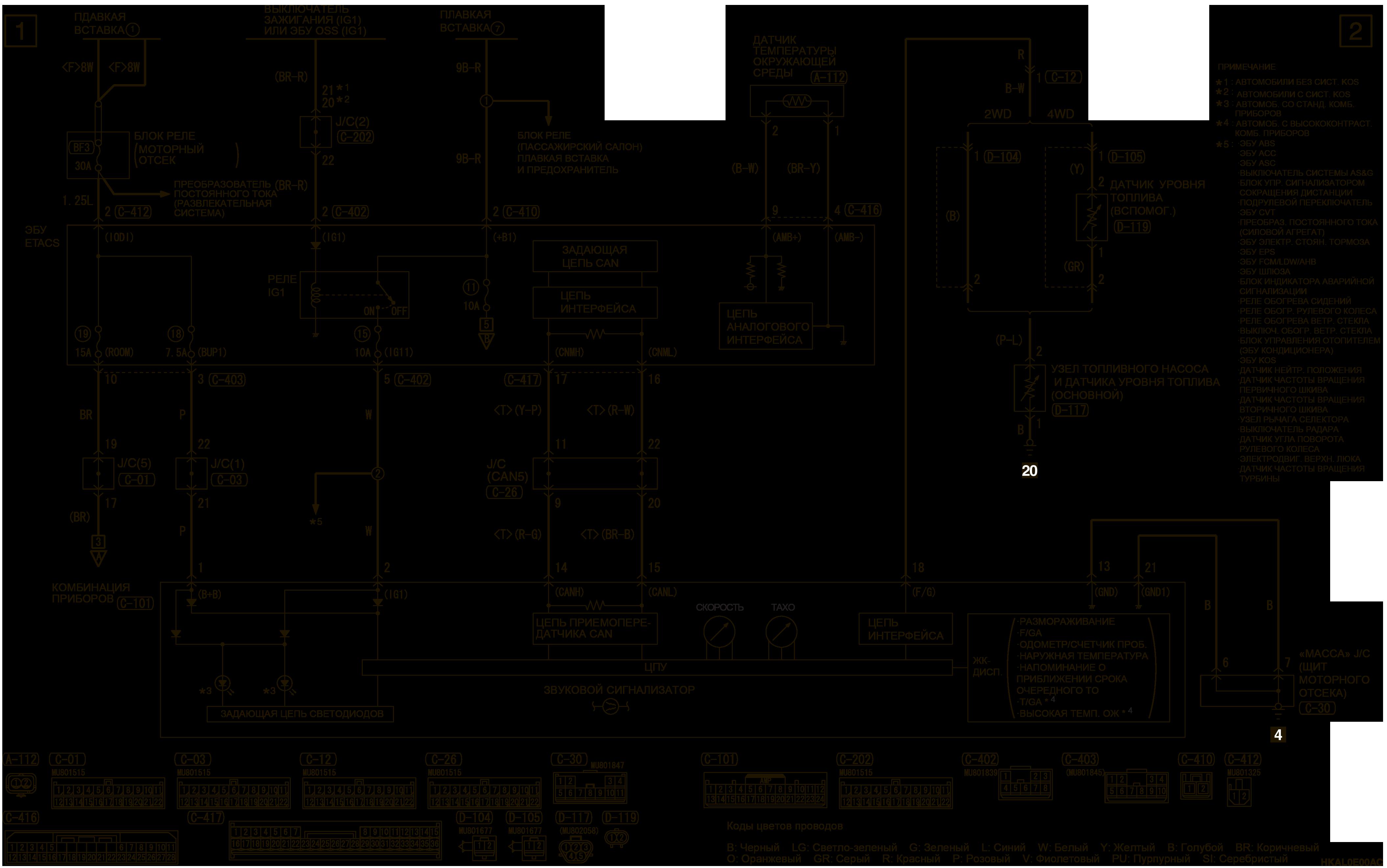 mmc аутлендер 3 2019 электросхемаПРИБОРЫ И УКАЗАТЕЛИ ЛЕВОСТОРОННЕЕ УПРАВЛЕНИЕ