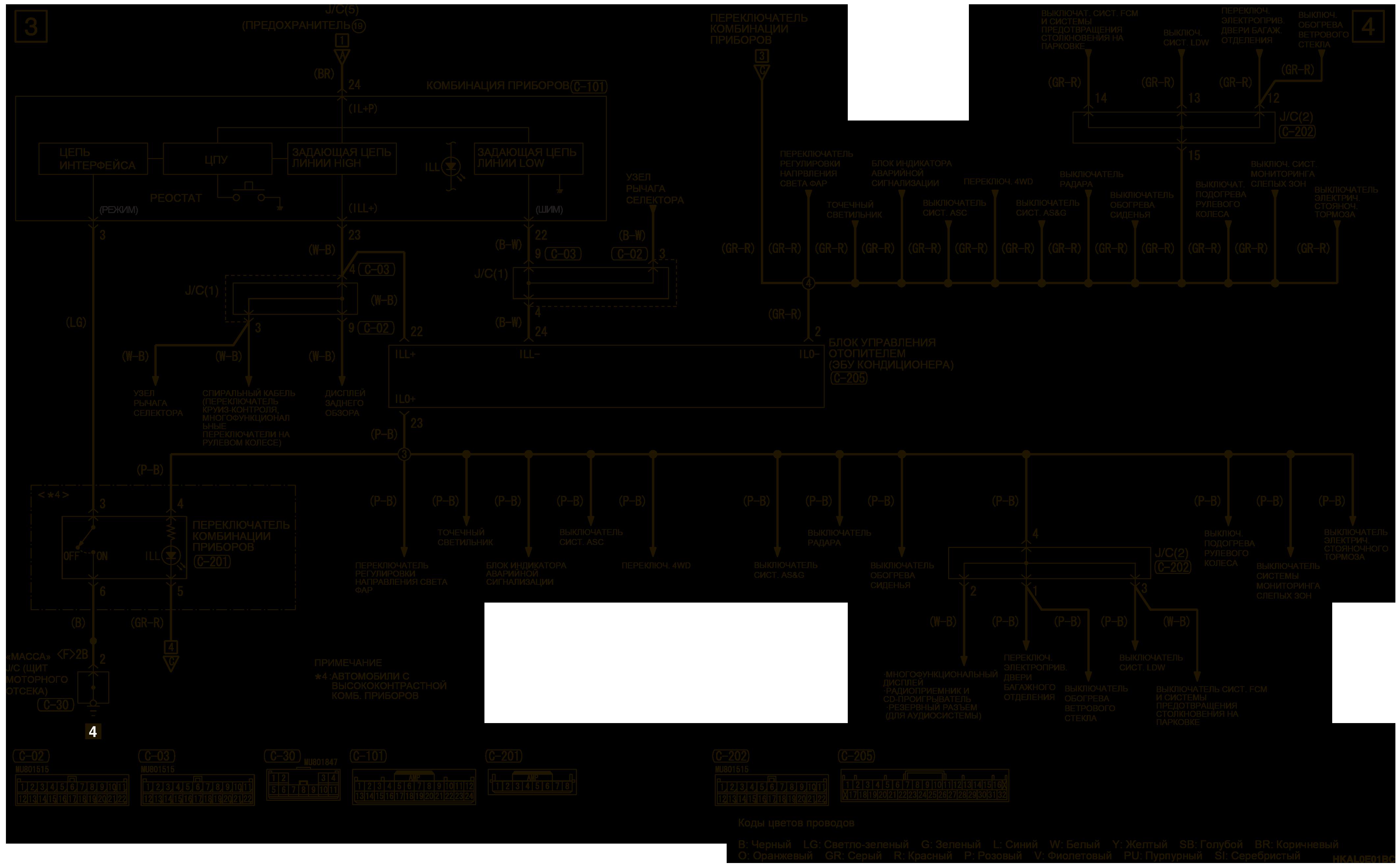 mmc аутлендер 3 2019 электросхемаПРИБОРЫ И УКАЗАТЕЛИ ПРАВОСТОРОННЕЕ УПРАВЛЕНИЕ