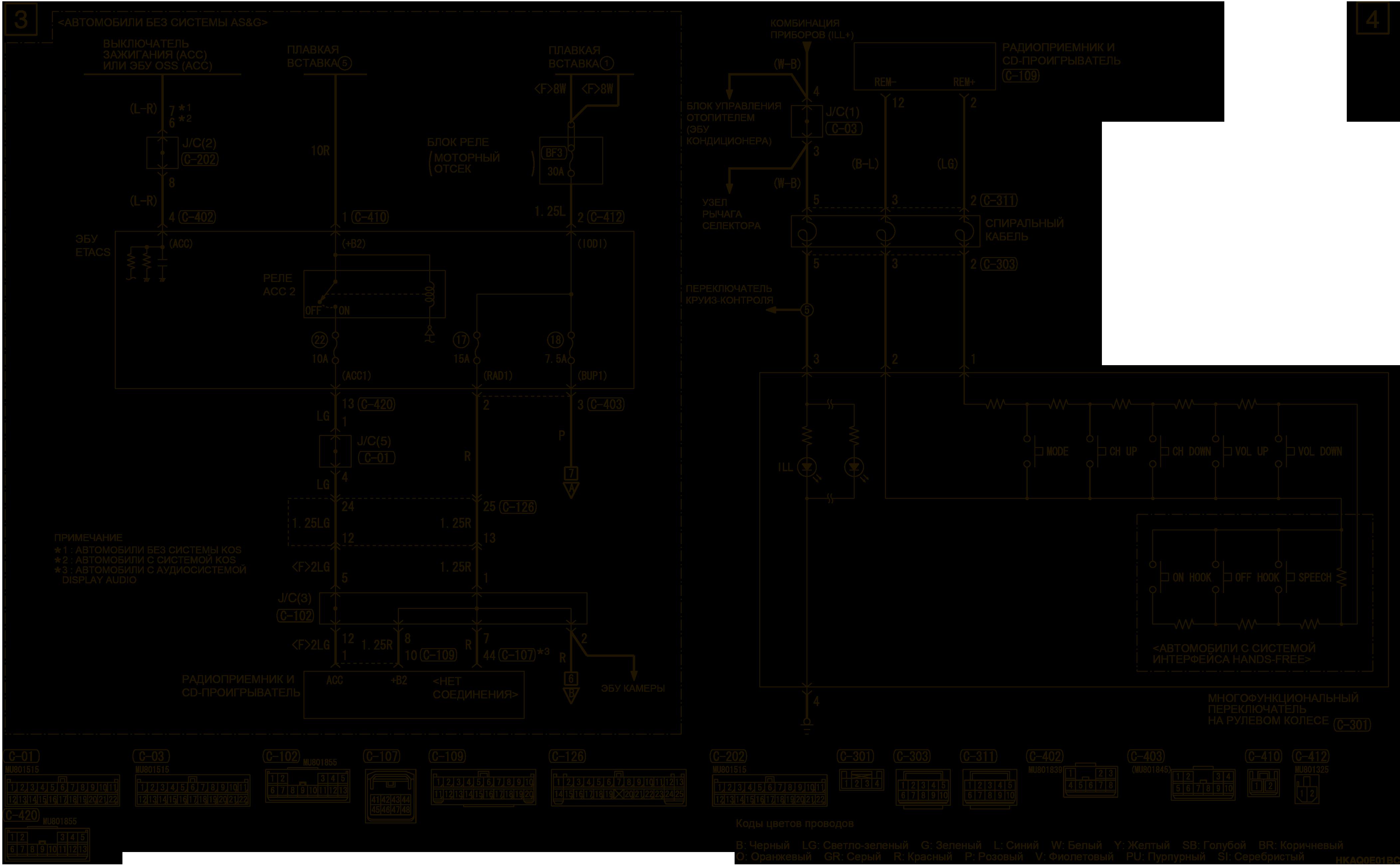 mmc аутлендер 3 2019 электросхемаАУДИОСИСТЕМА АВТОМОБИЛИ БЕЗ АУДИОСИСТЕМЫ SMARTPHONE LINK DISPLAY (ПРАВОСТОРОННЕЕ УПРАВЛЕНИЕ)