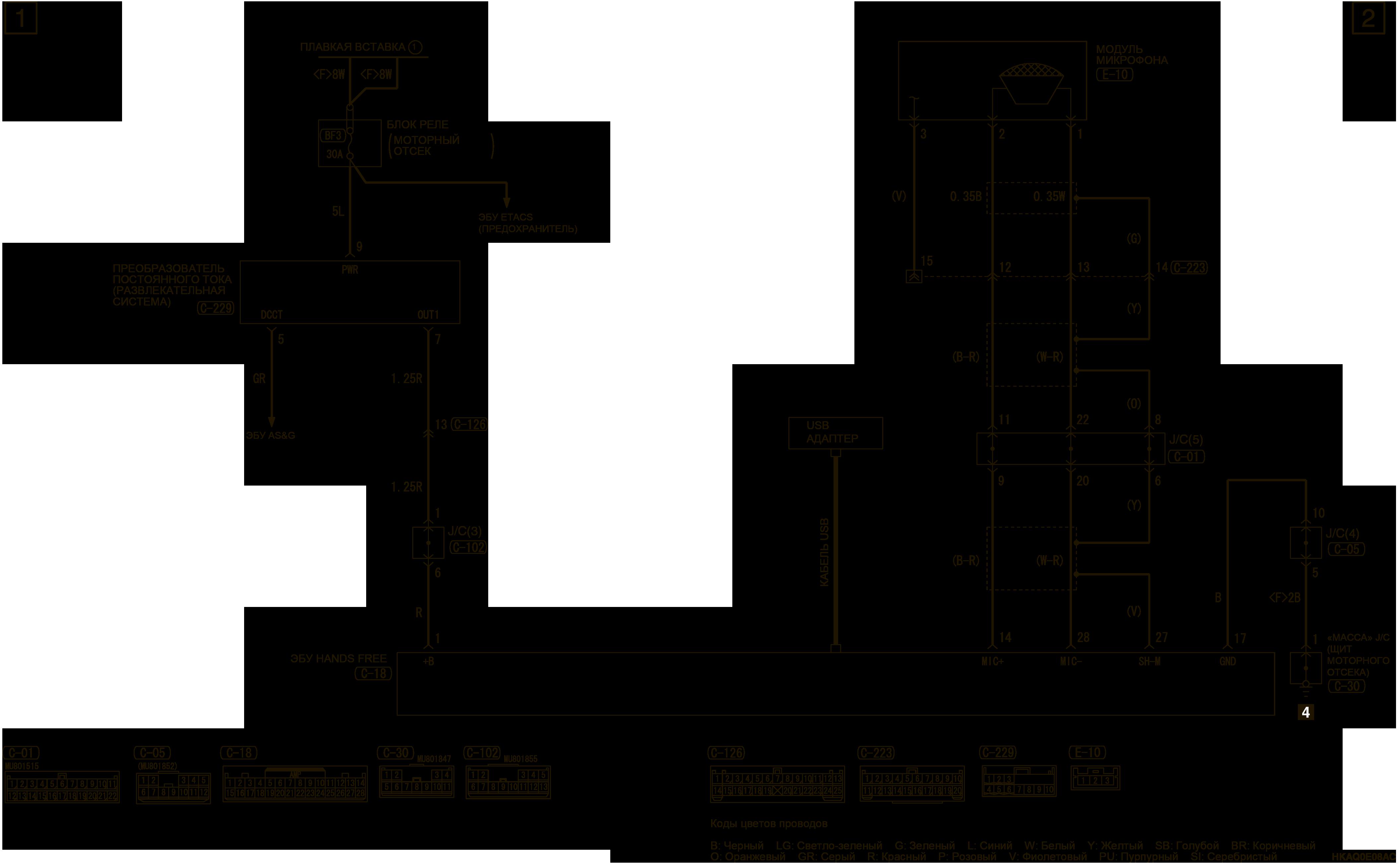 mmc аутлендер 3 2019 электросхемаСИСТЕМА ИНТЕРФЕЙСА HANDS-FREE АВТОМОБИЛИ С СИСТЕМОЙ MMCS (ЛЕВОСТОРОННЕЕ УПРАВЛЕНИЕ)