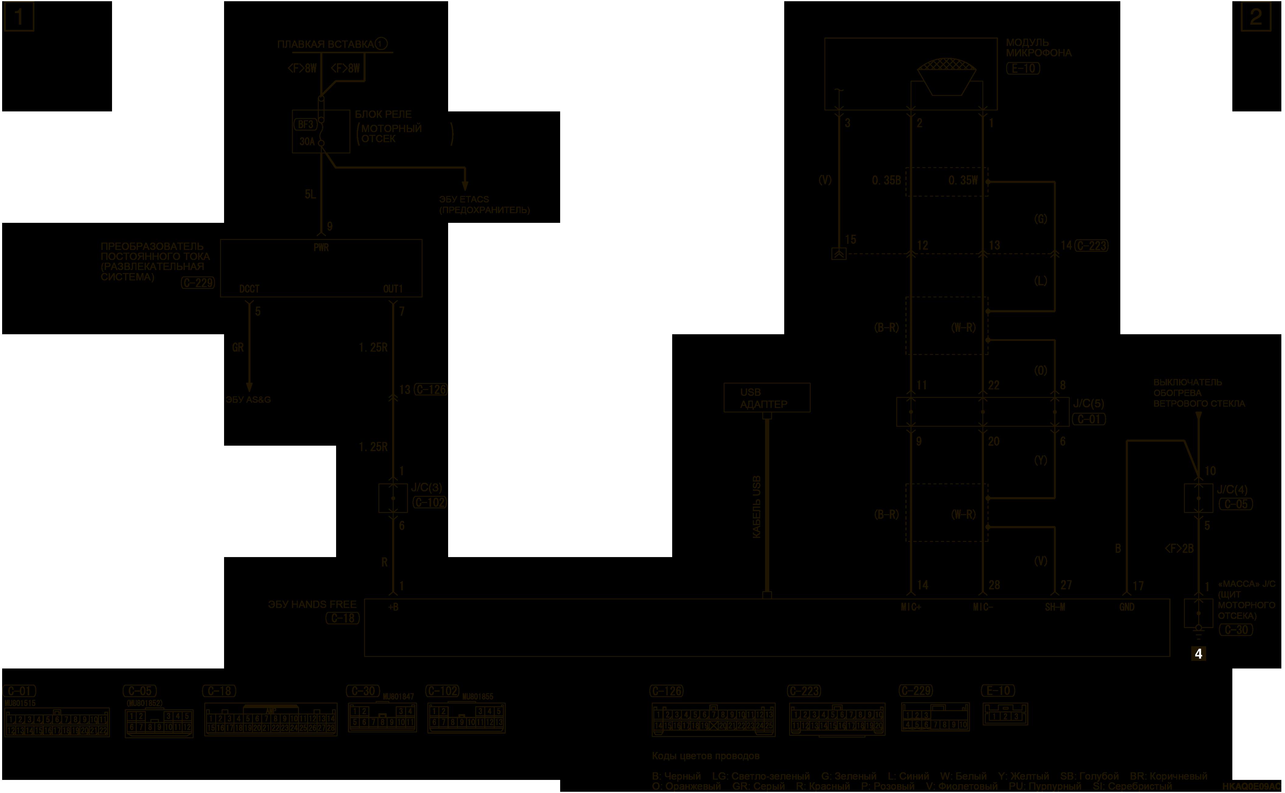 mmc аутлендер 3 2019 электросхемаСИСТЕМА ИНТЕРФЕЙСА HANDS-FREE АВТОМОБИЛИ С СИСТЕМОЙ MMCS (ПРАВОСТОРОННЕЕ УПРАВЛЕНИЕ)