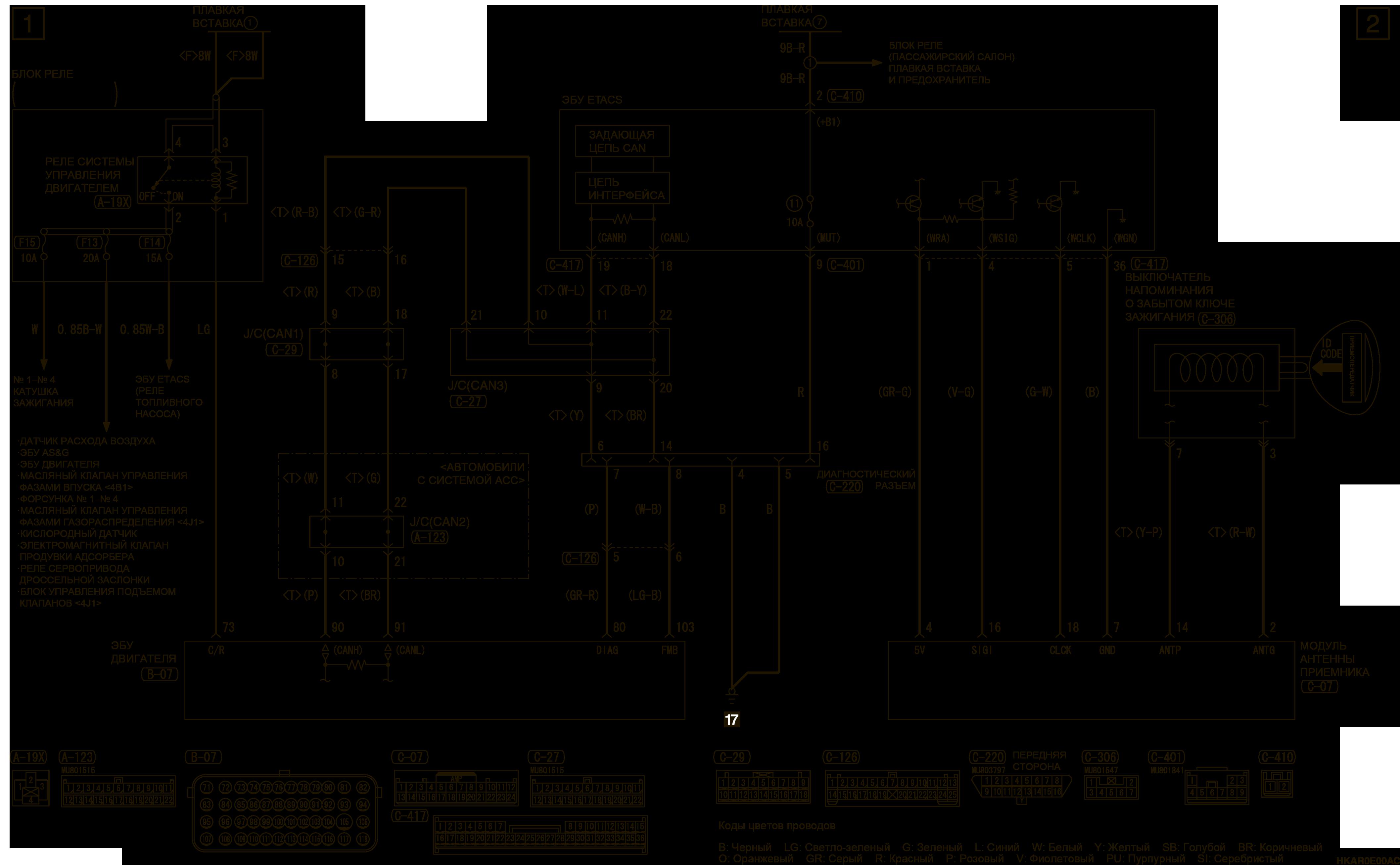 mmc аутлендер 3 2019 электросхемаИММОБИЛАЙЗЕР АВТОМОБИЛИ БЕЗ СИСТЕМЫ KOS (ЛЕВОСТОРОННЕЕ УПРАВЛЕНИЕ)