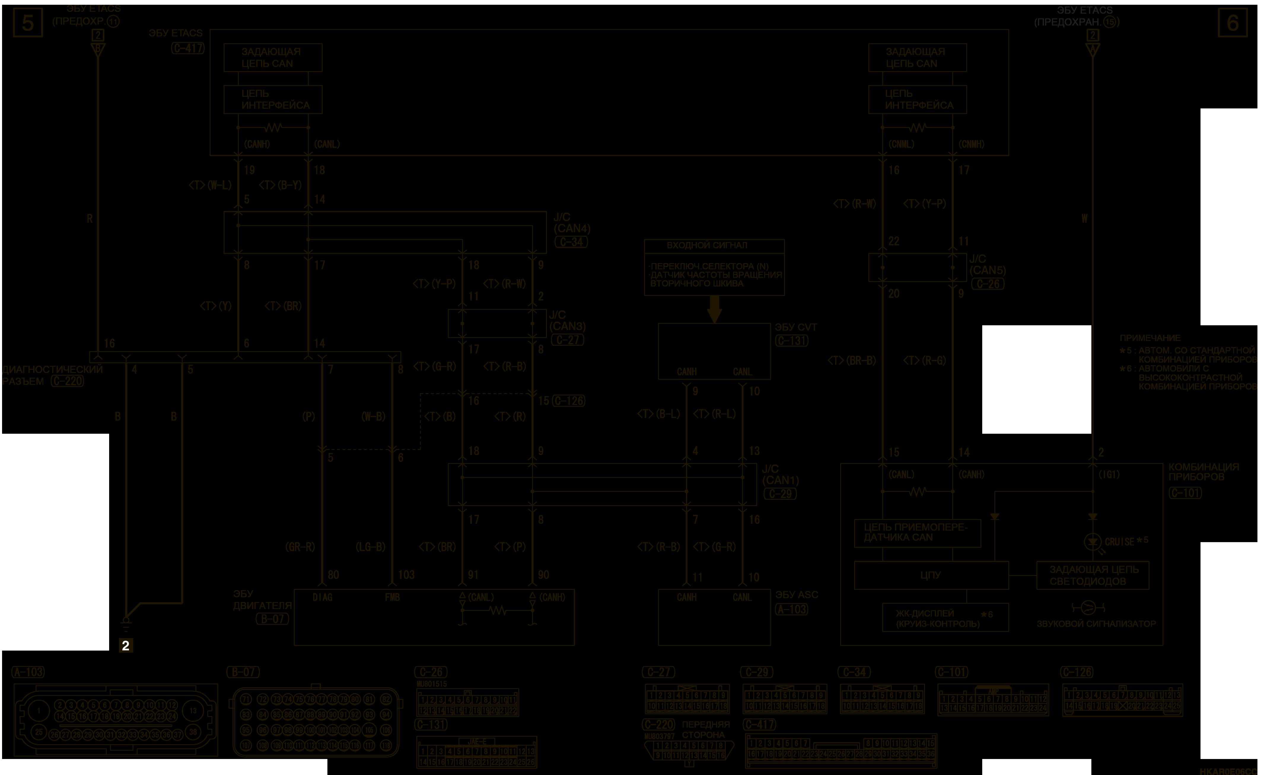 mmc аутлендер 3 2019 электросхемаКРУИЗ-КОНТРОЛЬ ПРАВОСТОРОННЕЕ УПРАВЛЕНИЕ