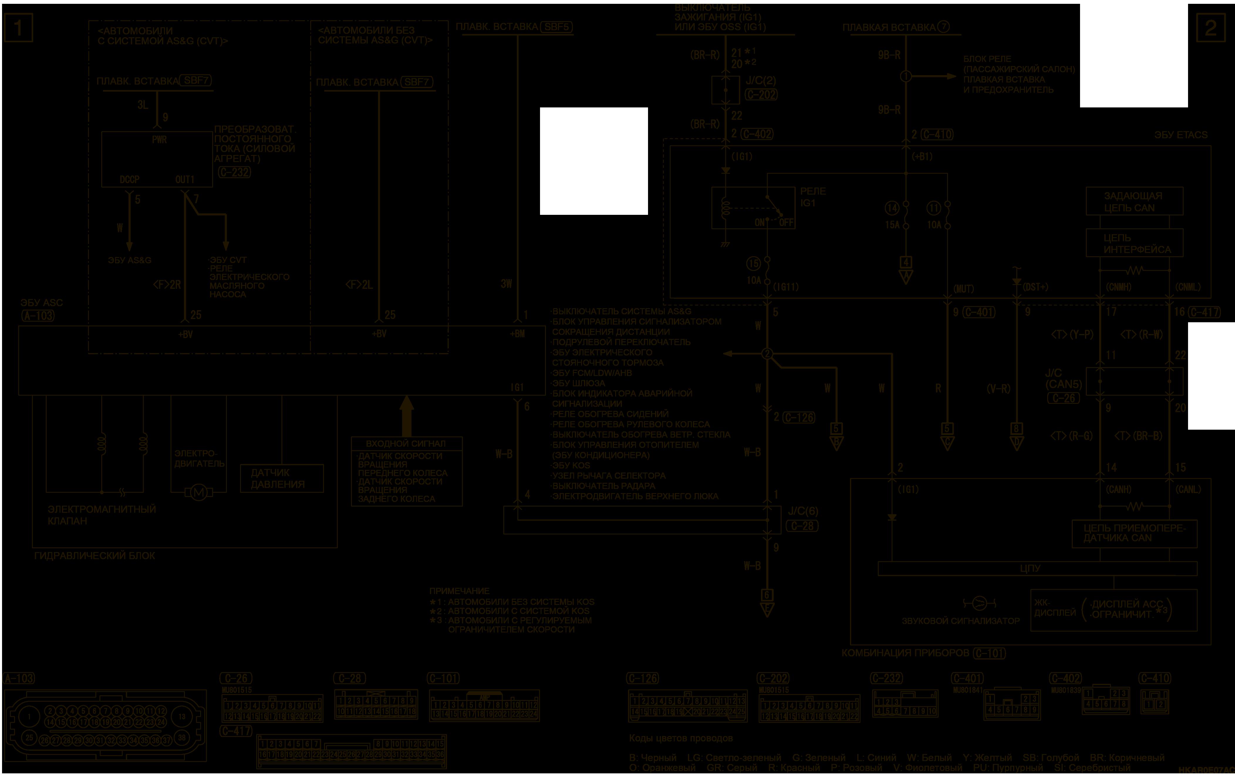 mmc аутлендер 3 2019 электросхемаСИСТЕМА АДАПТИВНОГО КРУИЗ-КОНТРОЛЯ (ACC) ЛЕВОСТОРОННЕЕ УПРАВЛЕНИЕ