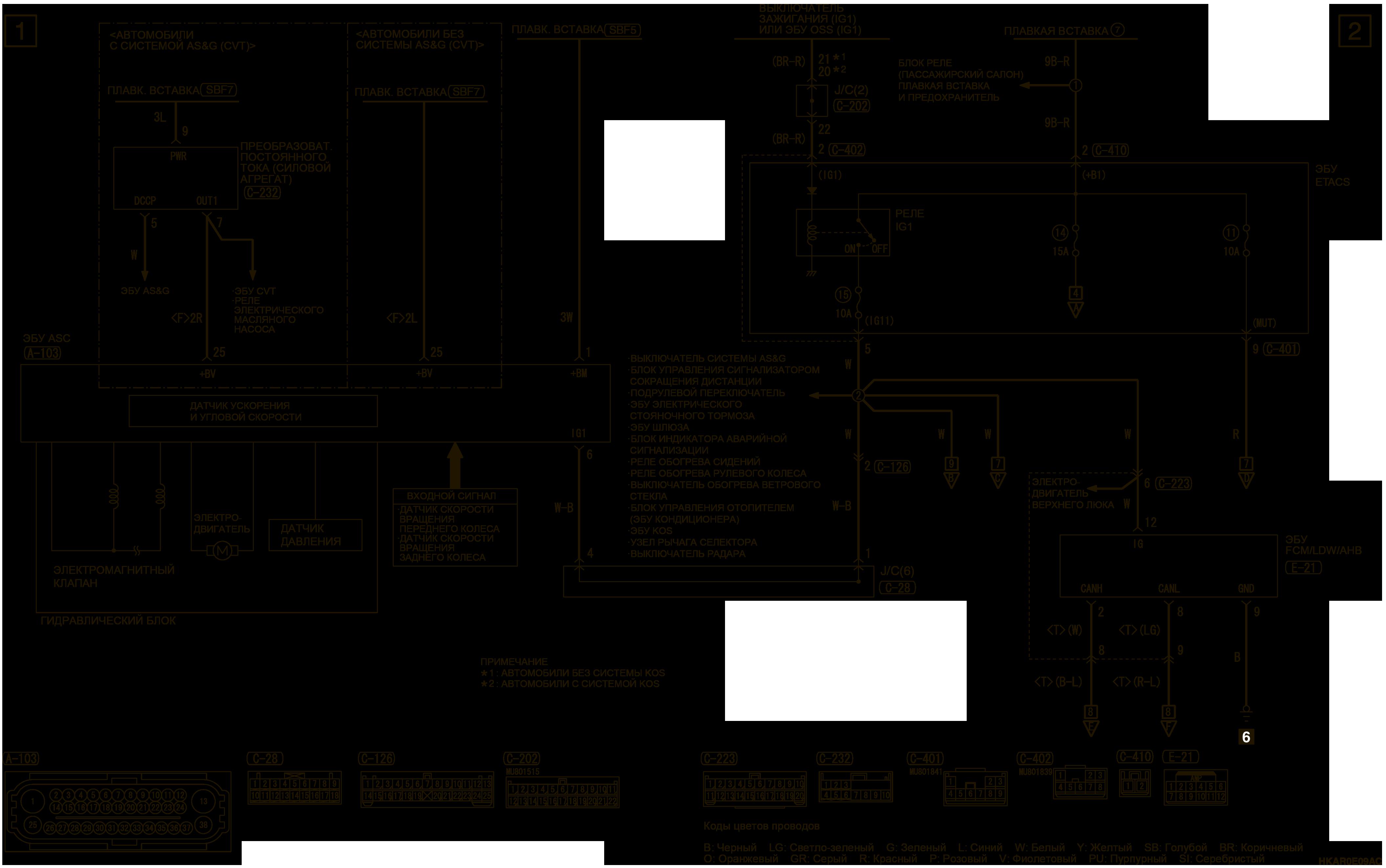 mmc аутлендер 3 2019 электросхемаСИСТЕМА ПРЕДОТВРАЩЕНИЯ ФРОНТАЛЬНОГО СТОЛКНОВЕНИЯ (FCM) ЛЕВОСТОРОННЕЕ УПРАВЛЕНИЕ