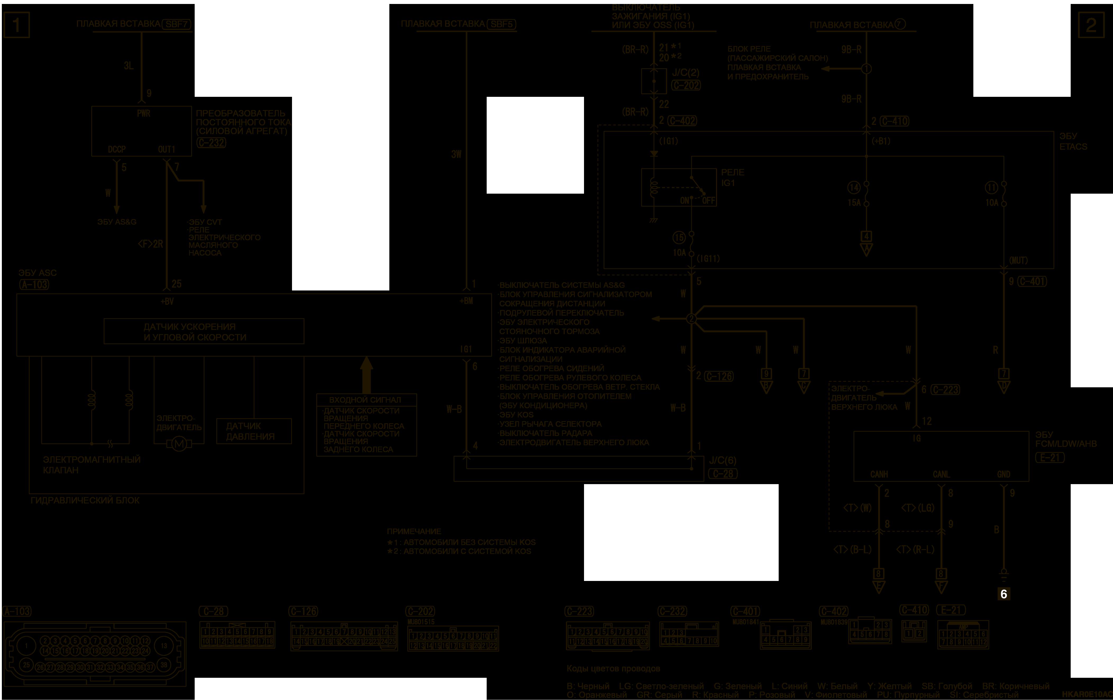 mmc аутлендер 3 2019 электросхемаСИСТЕМА ПРЕДОТВРАЩЕНИЯ ФРОНТАЛЬНОГО СТОЛКНОВЕНИЯ (FCM) ПРАВОСТОРОННЕЕ УПРАВЛЕНИЕ