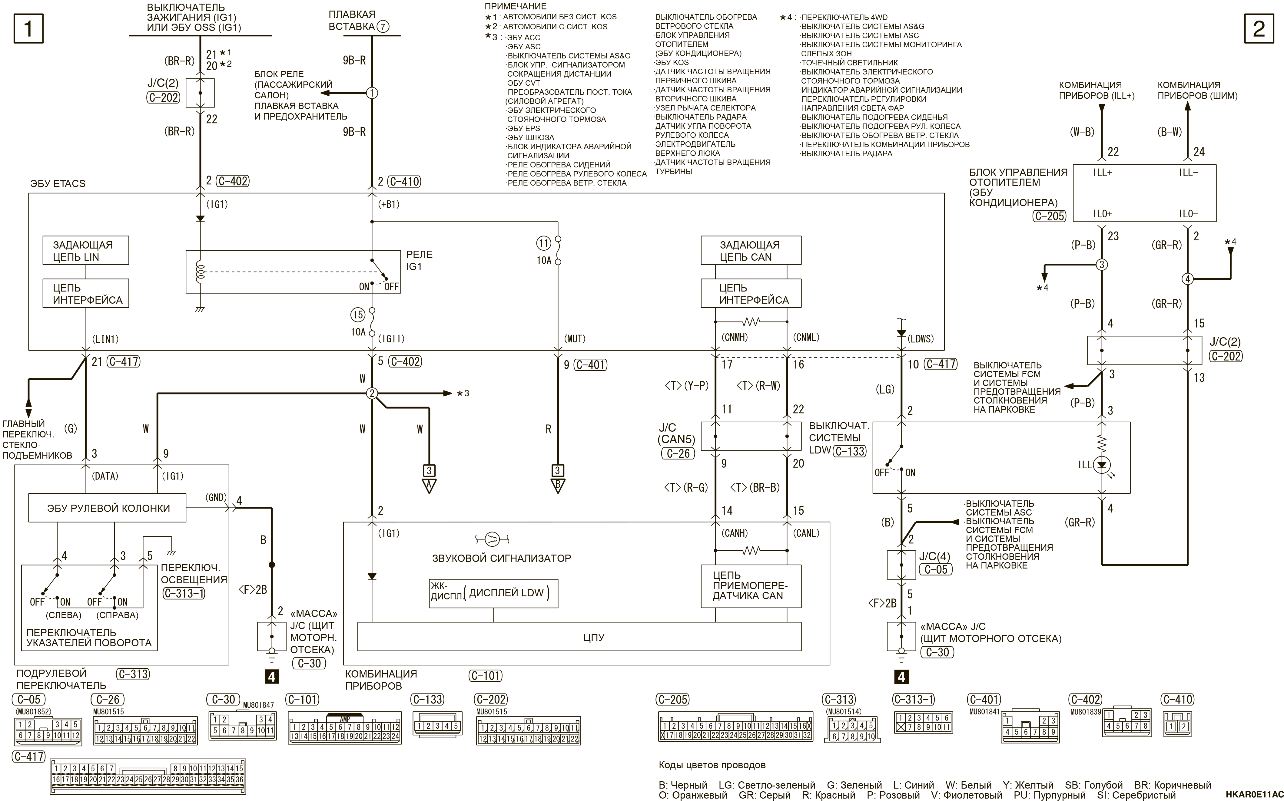 mmc аутлендер 3 2019 электросхемаСИСТЕМА СЛЕЖЕНИЯ ЗА ДОРОЖНОЙ РАЗМЕТКОЙ ЛЕВОСТОРОННЕЕ УПРАВЛЕНИЕ