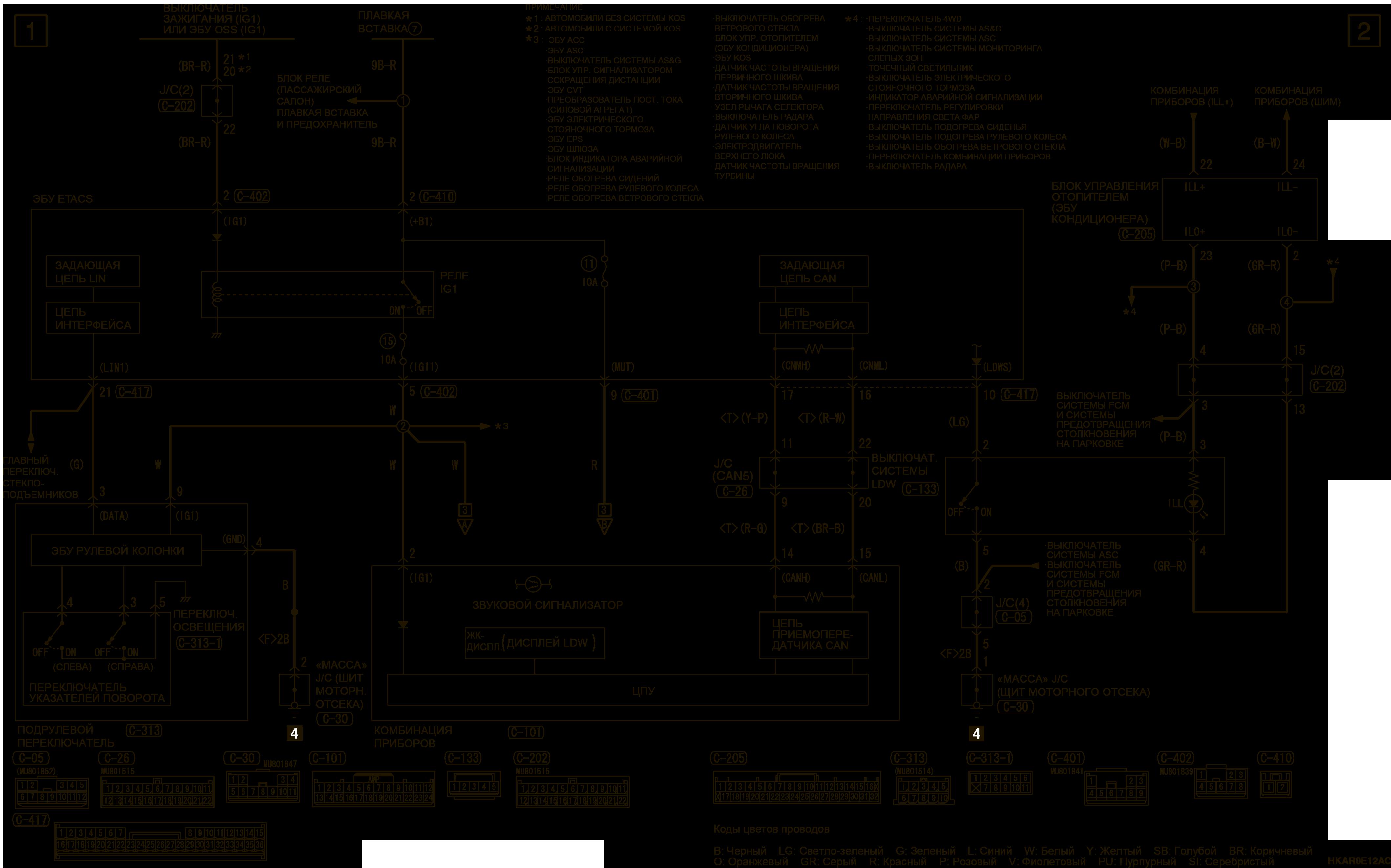 mmc аутлендер 3 2019 электросхемаСИСТЕМА СЛЕЖЕНИЯ ЗА ДОРОЖНОЙ РАЗМЕТКОЙ (LDW) ПРАВОСТОРОННЕЕ УПРАВЛЕНИЕ