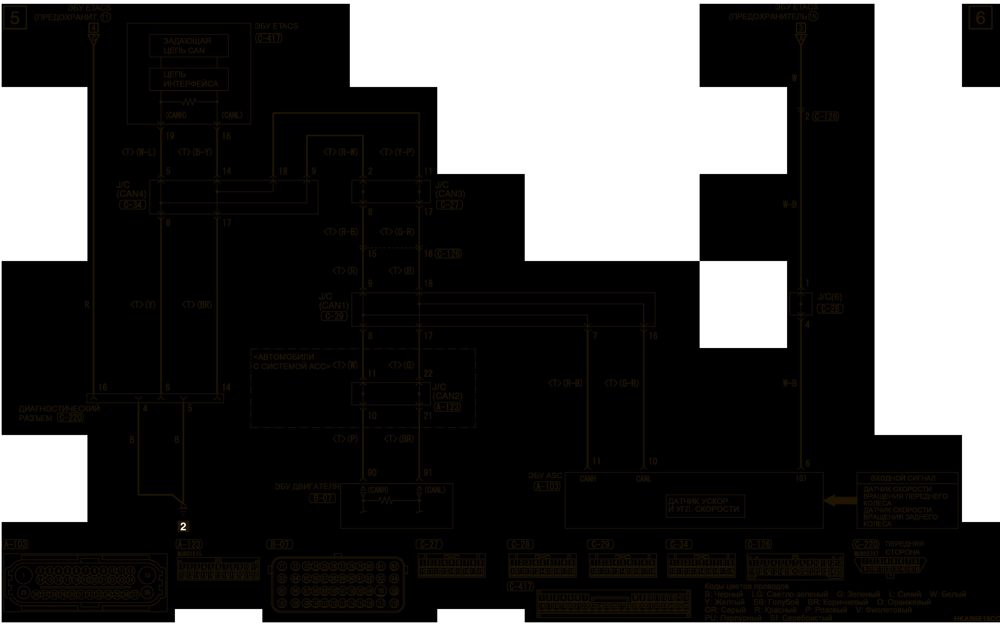 mmc аутлендер 3 2019 электросхемаСИСТЕМА ПРЕДУПРЕЖДЕНИЯ ОБ ЭКСТРЕННОМ ТОРМОЖЕНИИ (ESS) АВТОМОБИЛИ ДЛЯ ЕВРОПЫ (ПРАВОСТОРОННЕЕ УПРАВЛЕНИЕ)