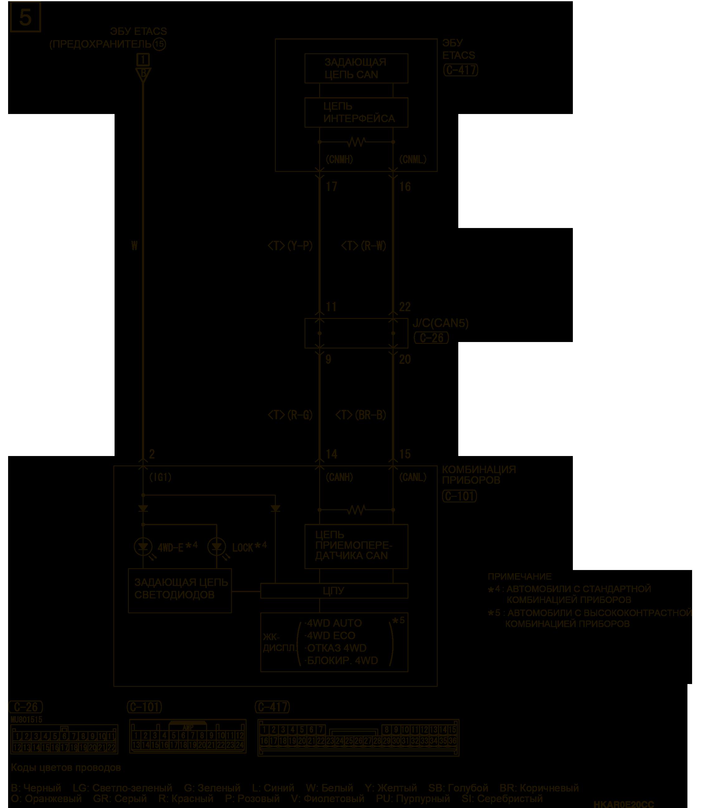 mmc аутлендер 3 2019 электросхемаПОЛНЫЙ ПРИВОД С ЭЛЕКТРОННЫМ УПРАВЛЕНИЕМ ЛЕВОСТОРОННЕЕ УПРАВЛЕНИЕ