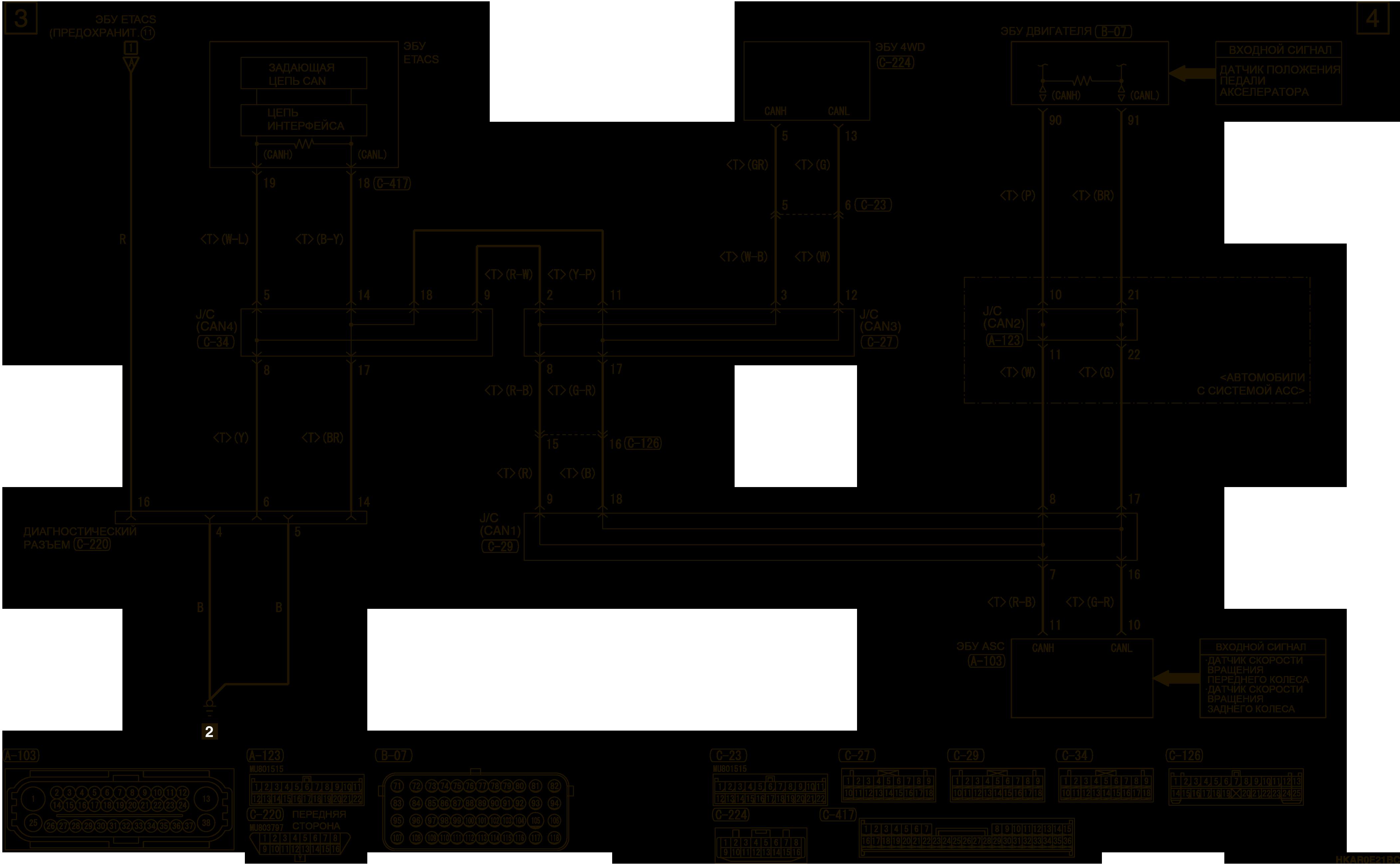 mmc аутлендер 3 2019 электросхемаПОЛНЫЙ ПРИВОД С ЭЛЕКТРОННЫМ УПРАВЛЕНИЕМ ПРАВОСТОРОННЕЕ УПРАВЛЕНИЕ