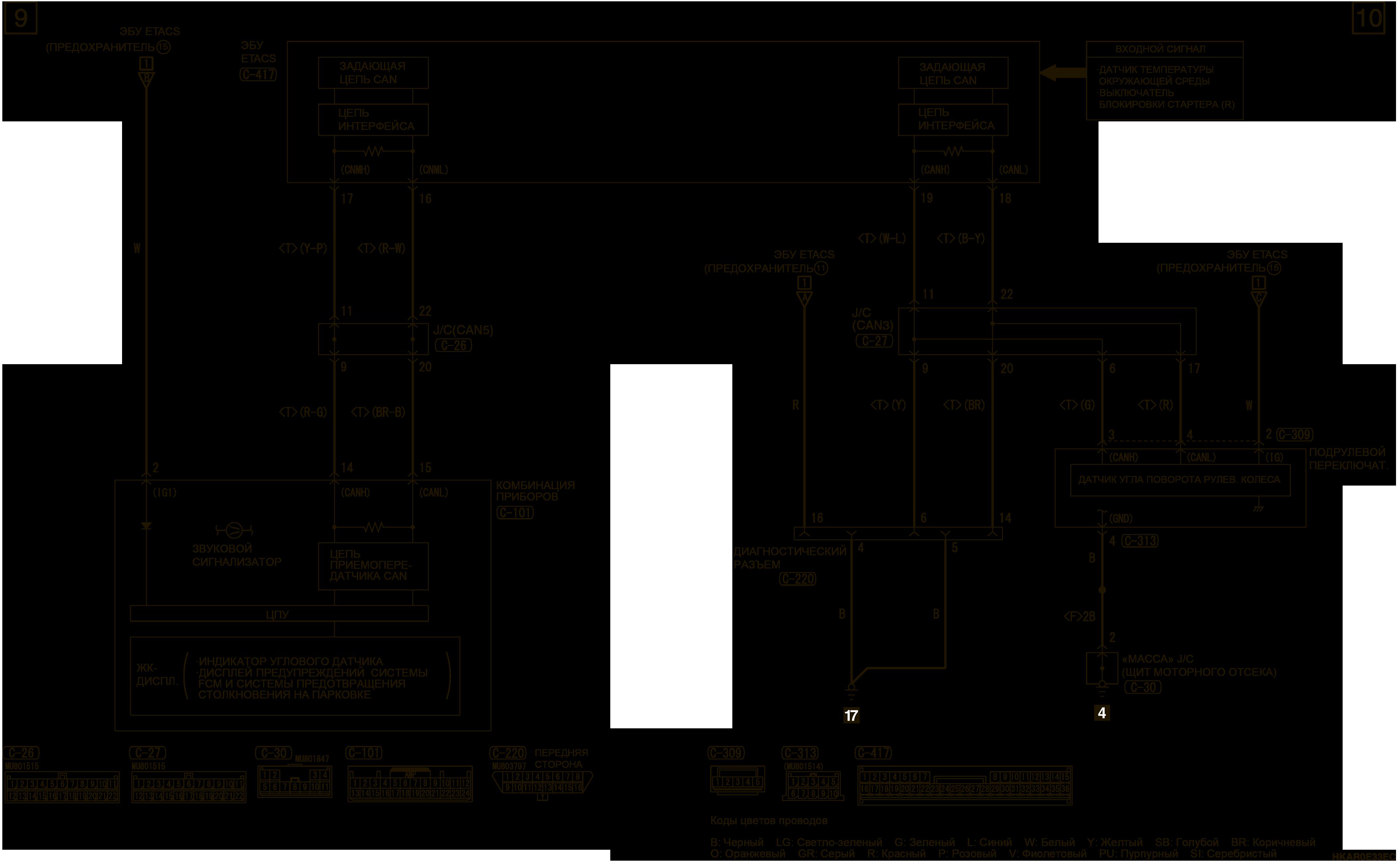 mmc аутлендер 3 2019 электросхемаСИСТЕМА ПРЕДОТВРАЩЕНИЯ СТОЛКНОВЕНИЯ НА ПАРКОВКЕ И УГЛОВЫЕ ДАТЧИКИ ЛЕВОСТОРОННЕЕ УПРАВЛЕНИЕ