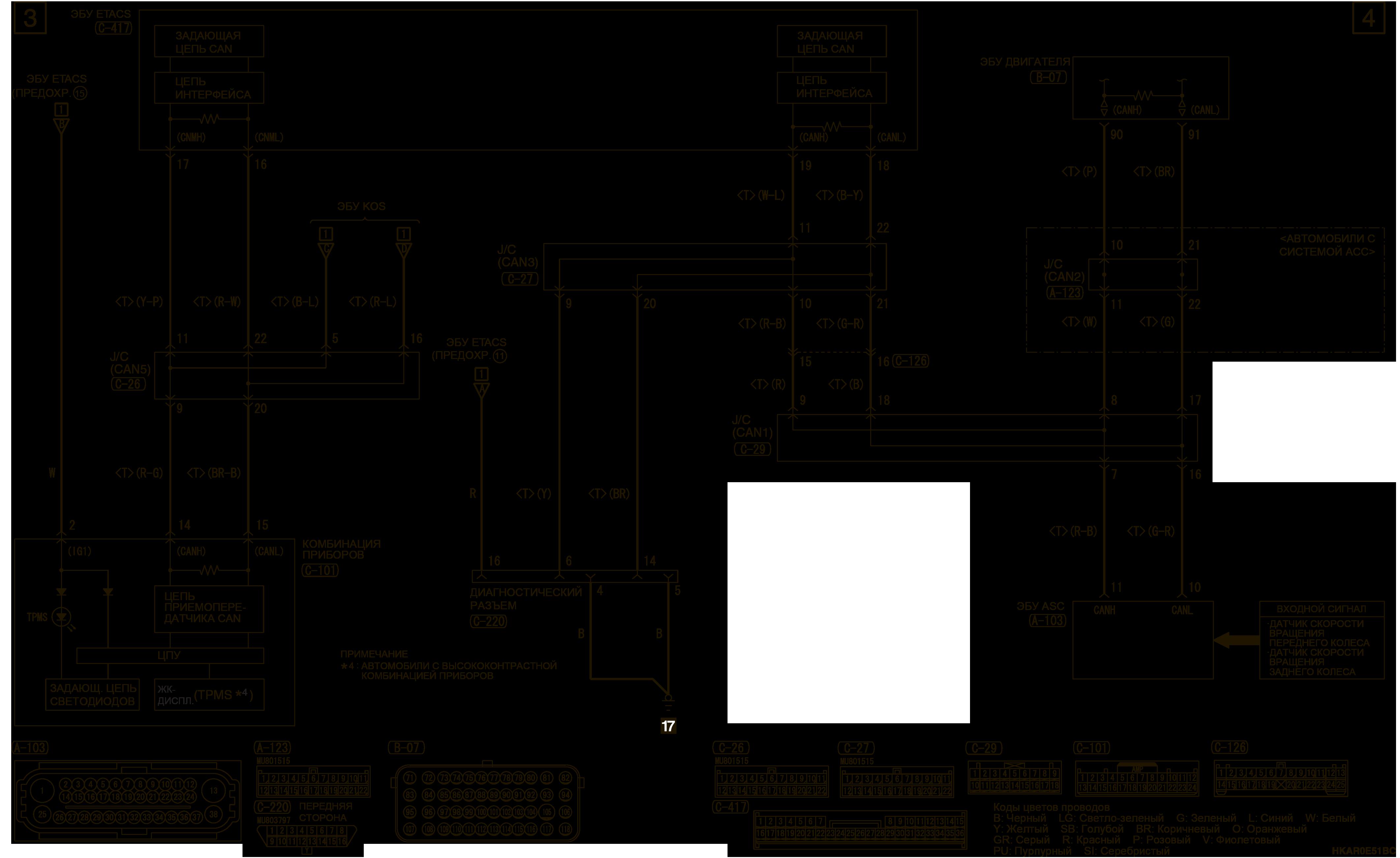 mmc аутлендер 3 2019 электросхемаСИСТЕМА КОНТРОЛЯ ДАВЛЕНИЯ В ШИНАХ (TPMS) АВТОМОБИЛИ ДЛЯ ЕВРОПЫ (ЛЕВАЯ СТОРОНА)