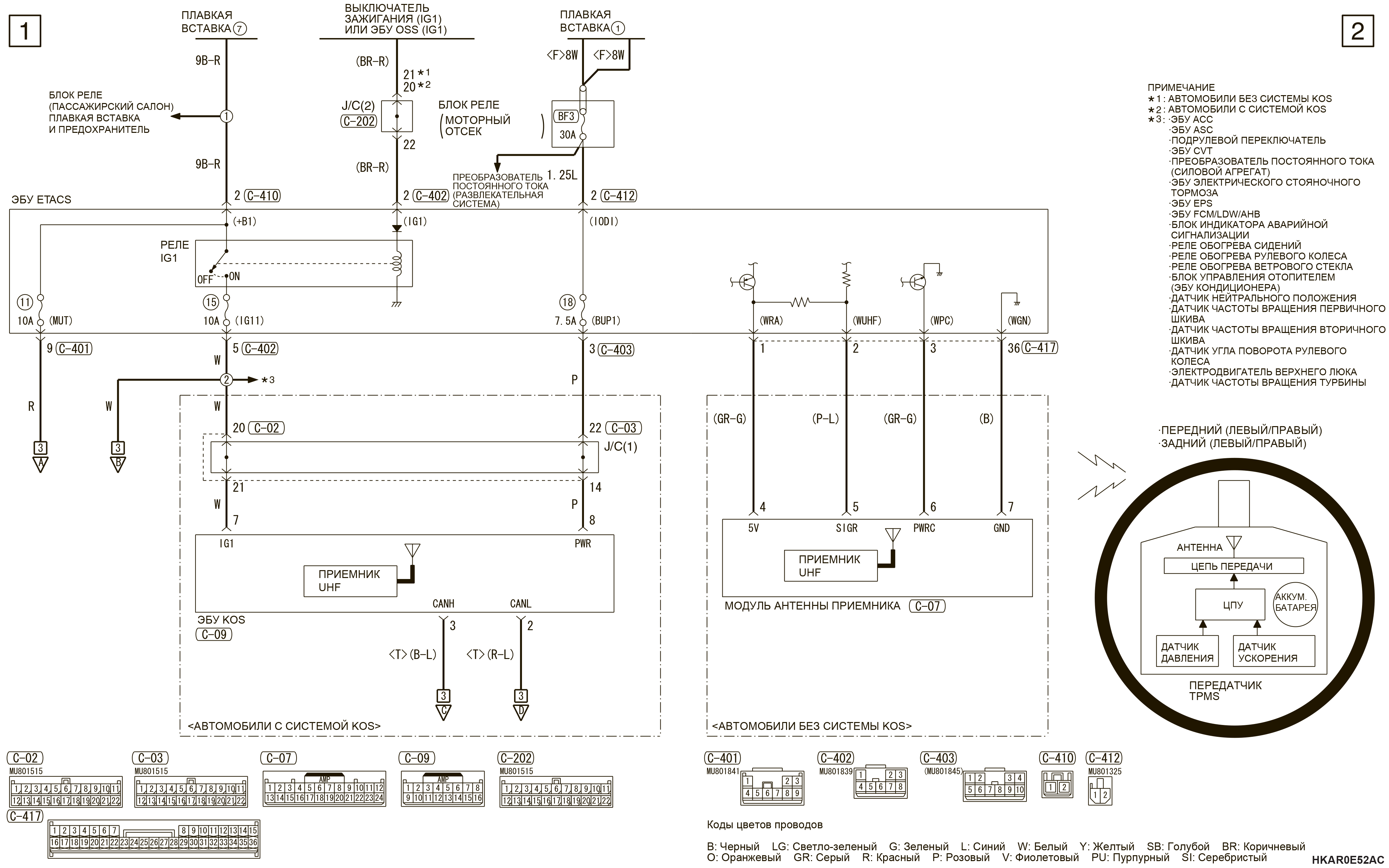 mmc аутлендер 3 2019 электросхемаСИСТЕМА КОНТРОЛЯ ДАВЛЕНИЯ В ШИНАХ (TPMS) АВТОМОБИЛИ ДЛЯ ЕВРОПЫ (ПРАВАЯ СТОРОНА)