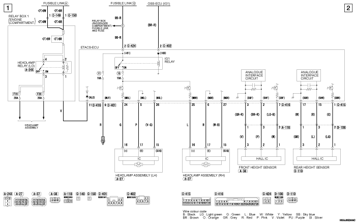 mmc outlander phev фары  регулировка уровня (правый руль)